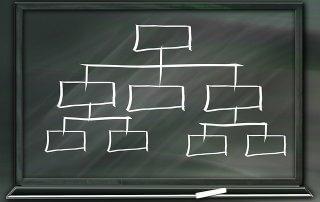 clasificacion funcionarios grupos